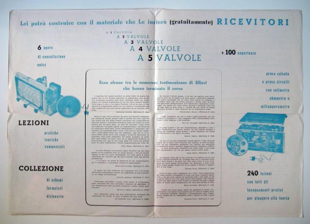 Corso Radio 1952 - Fascicolo pubblicitario